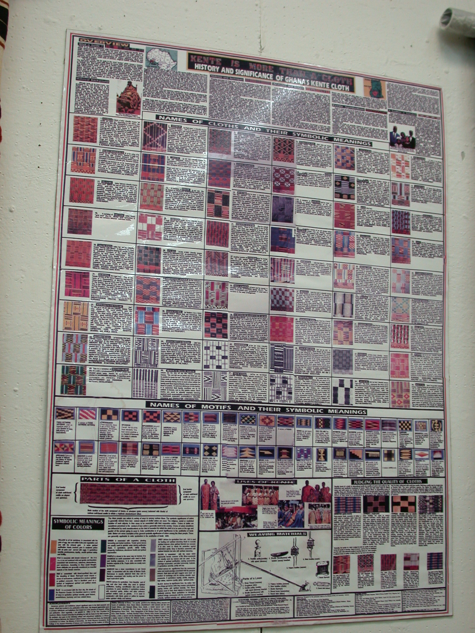 Detailed Chart of Ghana Kente Cloth Types, National Museum, Accra, Ghana